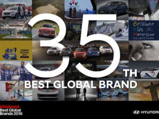 Interbrandova lista najvrijednijih brandova 2016.