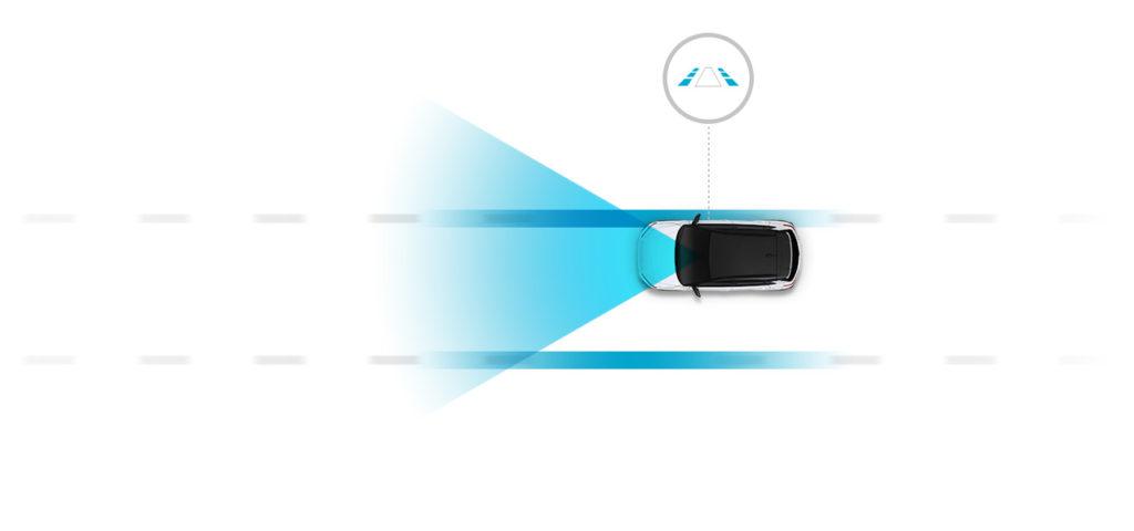 Sustav za održavanje vozila u voznoj traci (LFA)