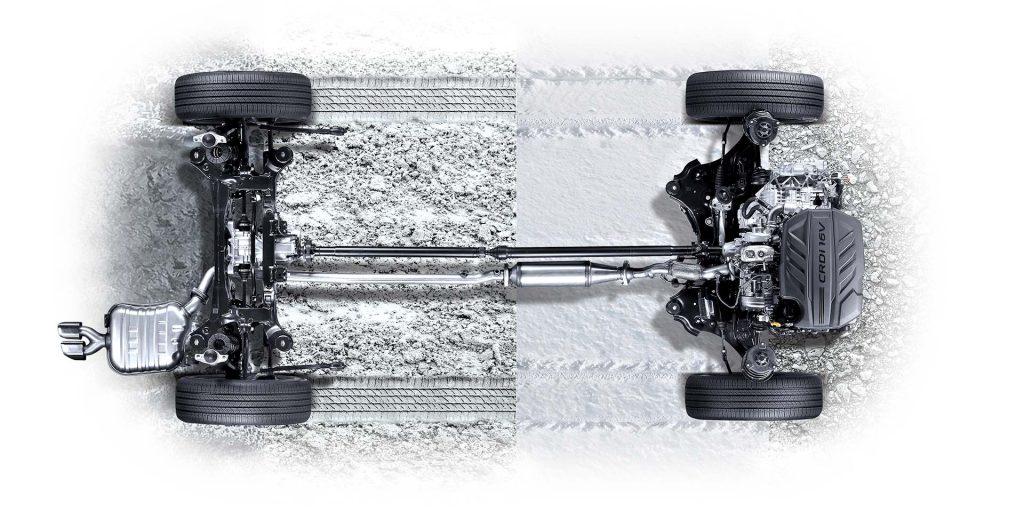 HTRAC™ sustav pogona na sve kotače