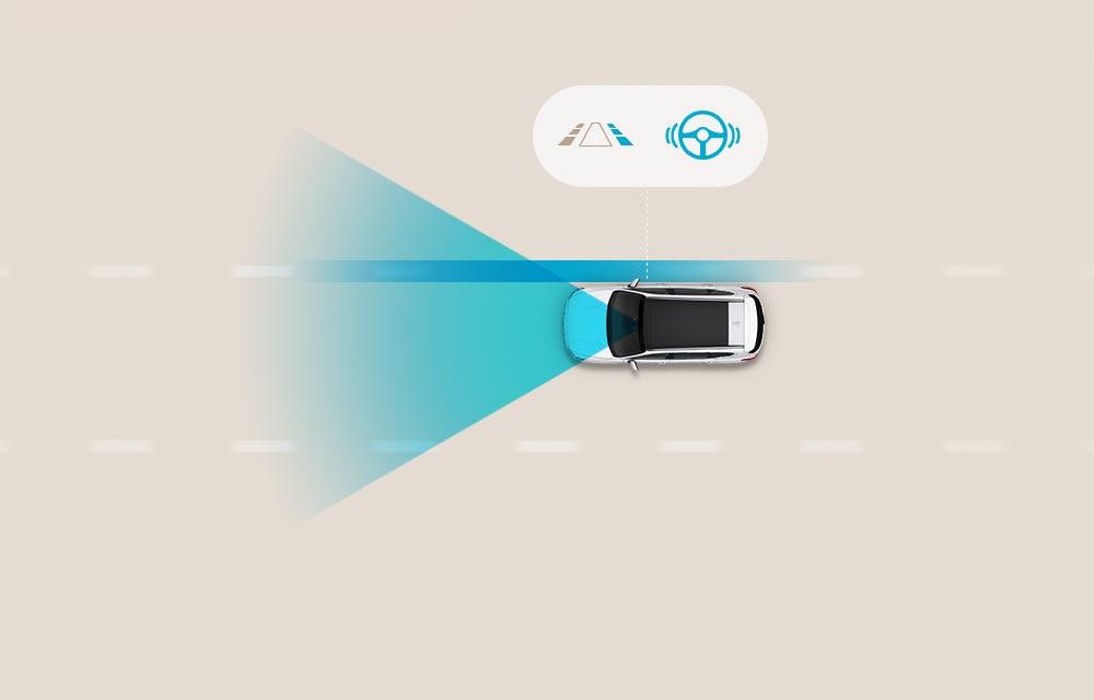 Sustav upozorenja prilikom prelaska vozne trake (LKA)