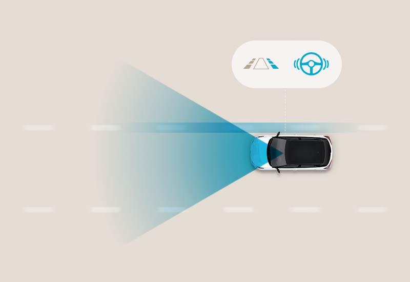 Pomoć pri održavanju u prometnom traku (Lane Keeping Assist – LKA-L/R) – linija/rub ceste*