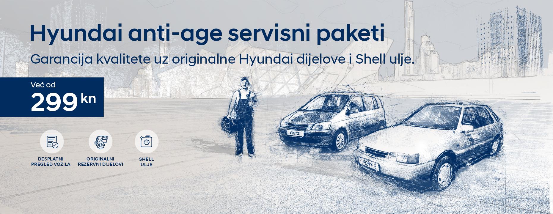 Hyundai anti-age servisni paketi